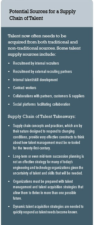 Sources for a Supply Chain of Talent 2